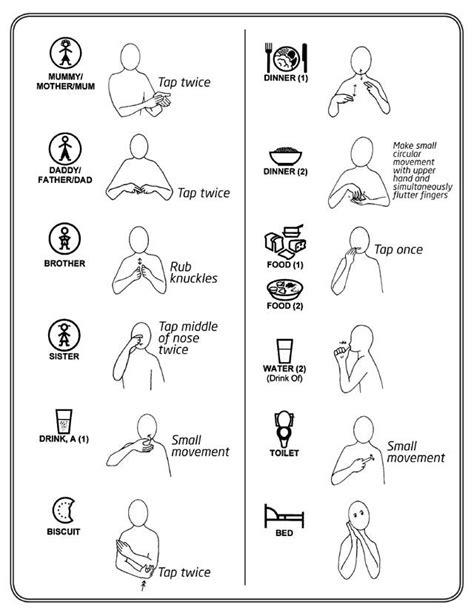 Free Sign Language Printables