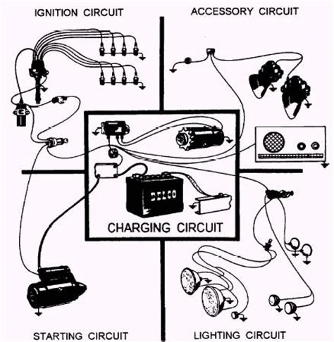 basic auto electrical wiring diagram wiring diagram manual