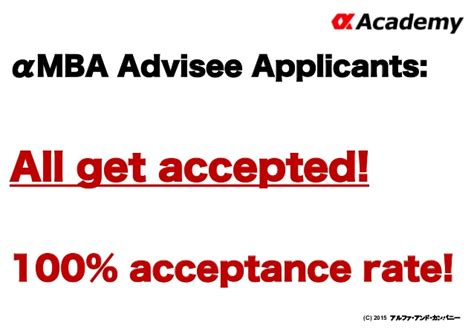 Hec Mba Acceptance Rate by Welcome To Alpha Academy