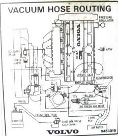 volvo c70 t5 engine diagram get wiring diagram free