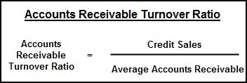 Credit Sales Turnover Formula Accounts Receivable Turnover Ratio