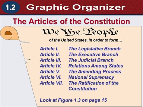 7 sections of the constitution section ppt video online download