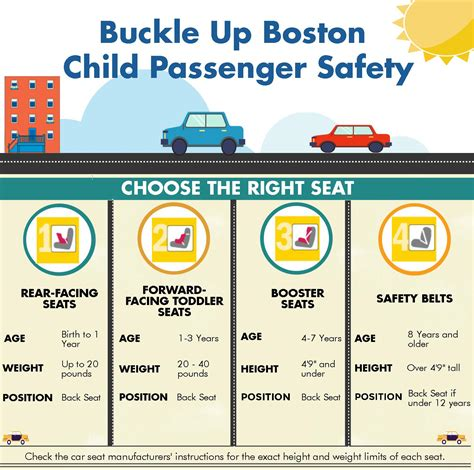 age limit for front seat passengers buckle up boston child passenger safety