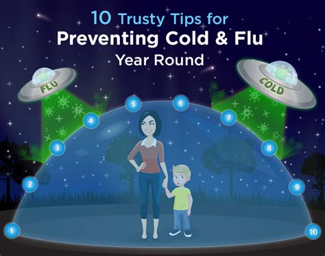10 Tips On Avoiding Cold by Preventing Cold And Flu