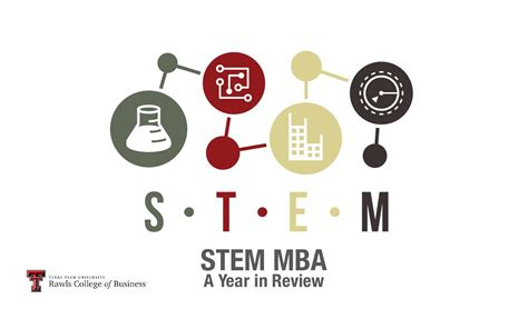 Stem Mba Ttu Application by Stem Mba A Year In Review By Rawls College Of Business