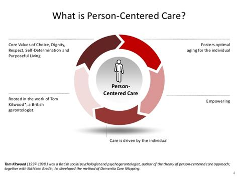 person centered care pictures to pin on pinsdaddy