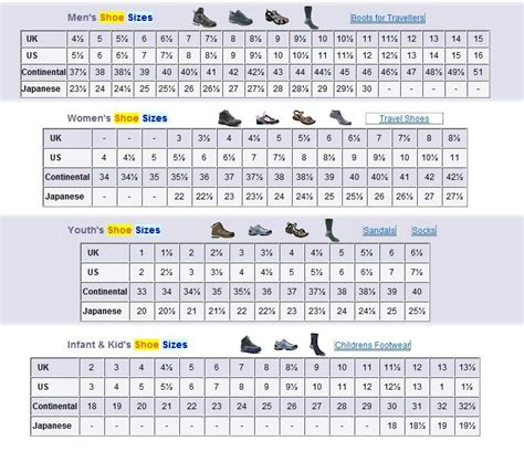 shoe sizing shoe size new calendar template site
