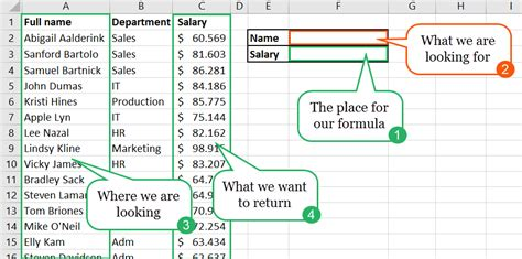 learn basic vlookup excel vlookup function helps you find and categorize data