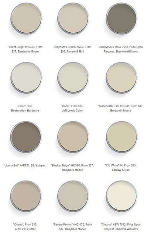 Warm Neutral Paint Colors | interior paint color color palette ideas home bunch