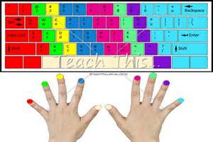 Touch Typing Keyboard Finger Chart » Home Design 2017
