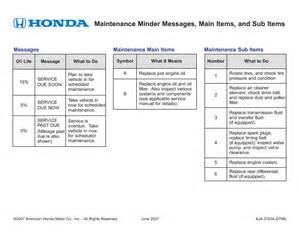 Honda Odyssey 2005 Maintenance Schedule 2005 Honda Has 103 000