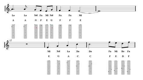 secret we the ukulele chords ukulele the secret of monkey island theme sheet