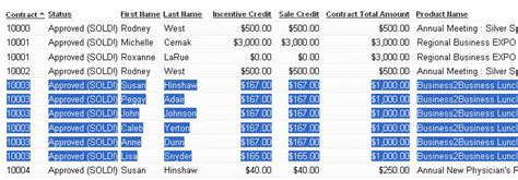 credit report sles new report in v2 6 1 salesperson incentive and sales