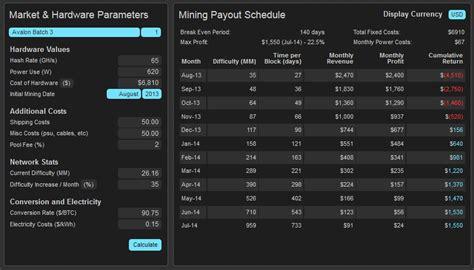 bitcoin hash calculator bitcoin calculator mining