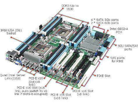 What Is Pch Computer - compare p8z77 v lga 1155 intel z77 hdmi sata vs z9pe d16 dual lga2011 xeon intel c602 a