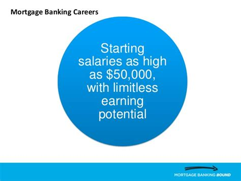 50000 Loans Mba by Cadc Mba Presents Careers In Residential Mrtgage Banking