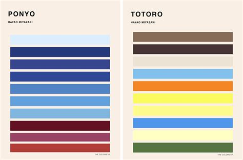 color shemes color palettes inspired by hayao miyazaki s films design