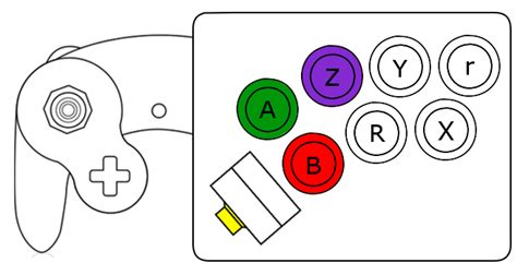 gamecube layout projects a better gamecube controller part 1
