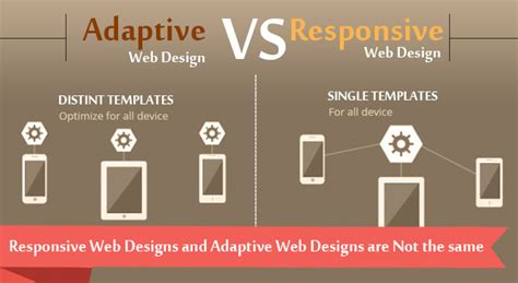 adaptive layout web design adaptive vs responsive design 187 interaction design