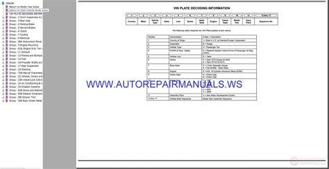 download car manuals 2001 dodge viper spare parts catalogs chrysler dodge viper sr parts catalog part 2 2000 2001 auto repair manual forum heavy