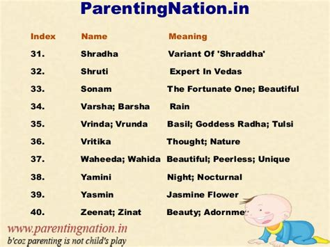 indian baby girl names with meaning