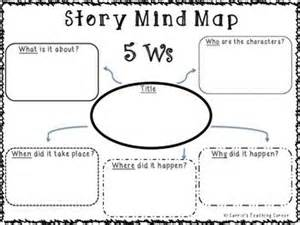 1000 images about gr 225 ficos thinking maps on pinterest