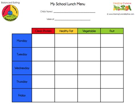 lunch box planner template school lunches part 3 menu planning healing cuisine by