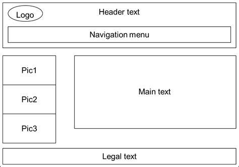 html layout order cs1109 lab 3