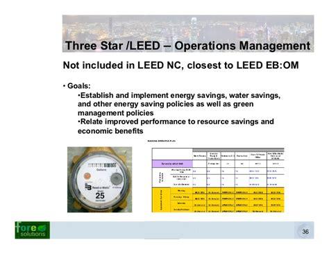 leed thermal comfort gunnar hubbard leed vs three star green building rating