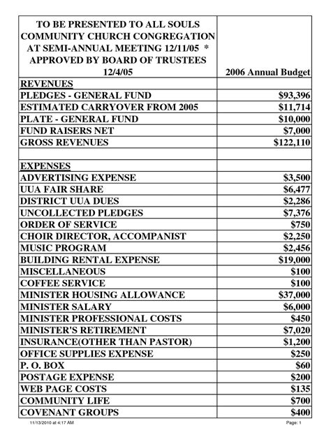 Church Financial Statement Template Excel Free Template Church Financial Report Template Excel