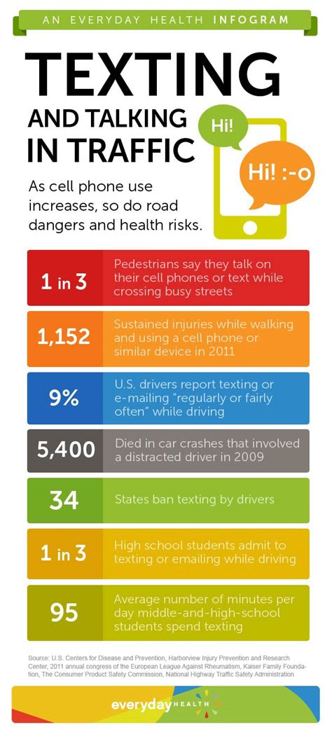 The Dangers Of Distracted Walking by Texting Bad For Your Health Healthy Living Everyday