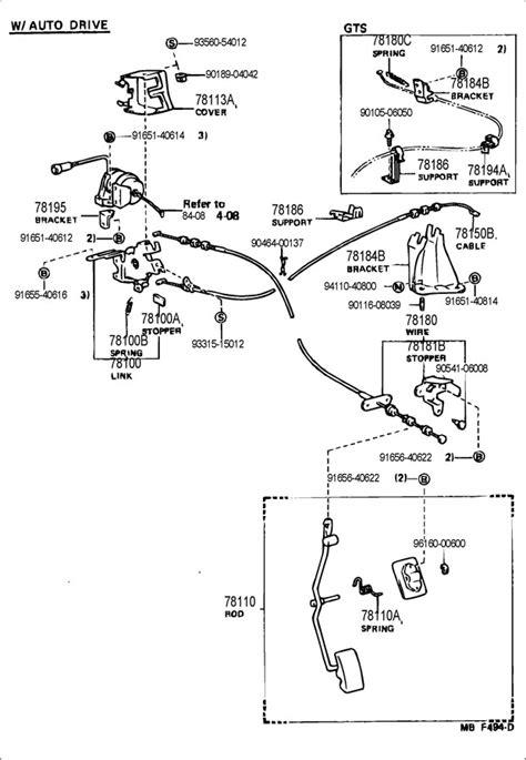 Ae86 4ac Wiring Diagram Wiring Diagrams Wiring Diagram Schemes ...