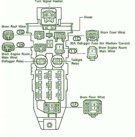1991 toyota celica turn signal fuse box diagram circuit wiring diagrams