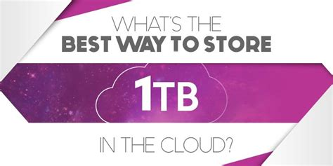 What S The Best Way What S The Best Way To Store 1tb In The Cloud