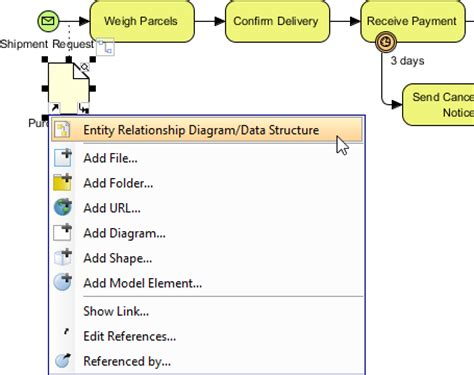 entity relationship diagram tool open source linking bpmn data object with erd using reference
