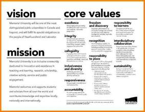 4 examples of a personal vision statement case