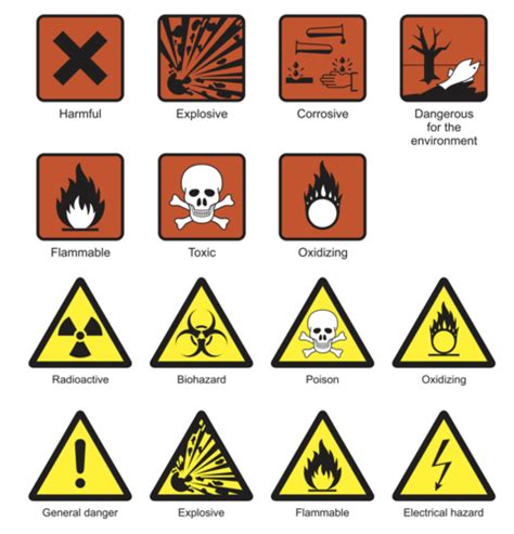 c section warning signs safety in the life sciences ck 12 foundation