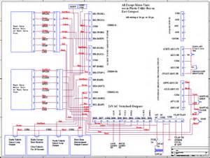 Car Lighting System Pdf Diagram Pdf Wiring Diagram Diagram Pdf Uncategorized