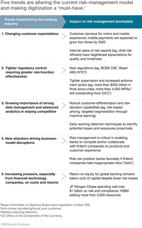 small business risk management plan template alberto balatti board member governance