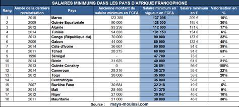 Grille De Salaire Au Cameroun by Salaire Minimum En Afrique Dans Quels Pays Paie T On Le