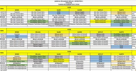 format analisis buku guru kurikulum 2013 jadwal pelajaran kurikulum 2013 dan ktsp kombinasi untuk