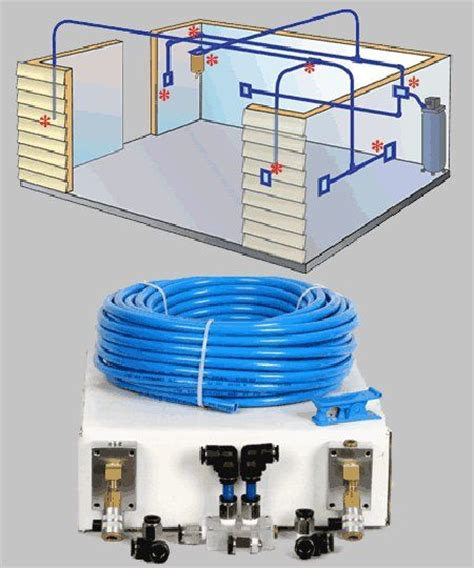 compressed air hose garage plumbing for the home