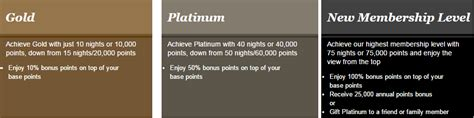 Redeem Ihg Points For Gift Cards - changes to ihg and wyndham rewards giddy for points