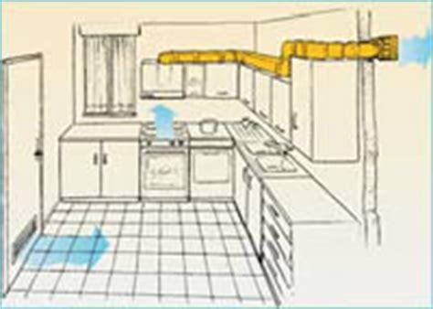 aerazione cucina ferramentaonline shop tubo per aerazione rettangolare in