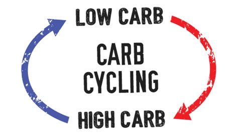 healthy fats carb cycling carbohydrate cycling for loss protein dynamix academy
