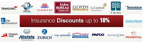 house insurance deals insurance discounts
