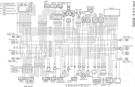 suzuki gsxr 750 wiring diagram wiring diagrams wiring