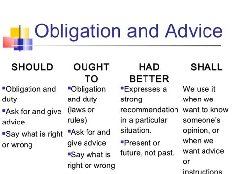 use of had better modal verbs for the test