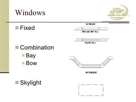 symbol for window in floor plan 203 04 floor plan symbols2011