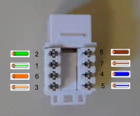 help to match cat6 colour order wall gt rj45